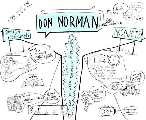 don-norman